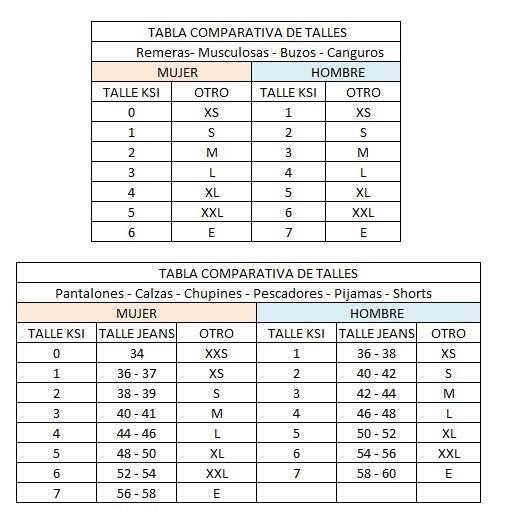 Feb 26, · Hermenegildo Zampar - Puntos y Puntadas 22 - Tabla de talles Tutorial FALDA DE TABLAS DIY, muy fácil y sin patrones! Tabla de talles antropometricas - .